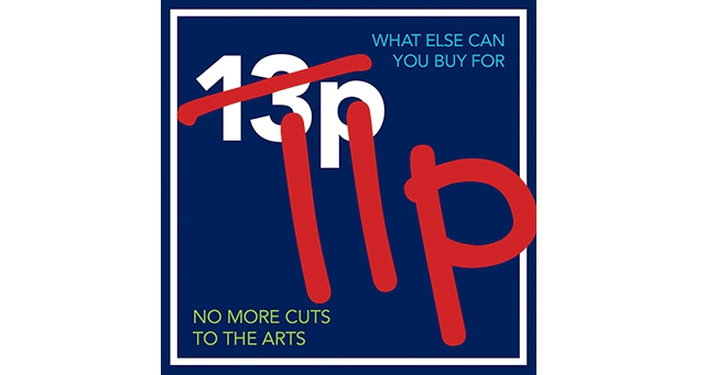 The Executive's investment in the arts has reduced from 13p to just over 11p per person per week despite 23,000 petitions of support for the Arts Council's campaign.