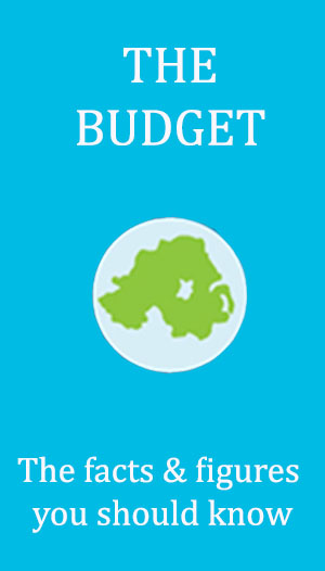 Arts Budget Northern Ireland Facts and Figures